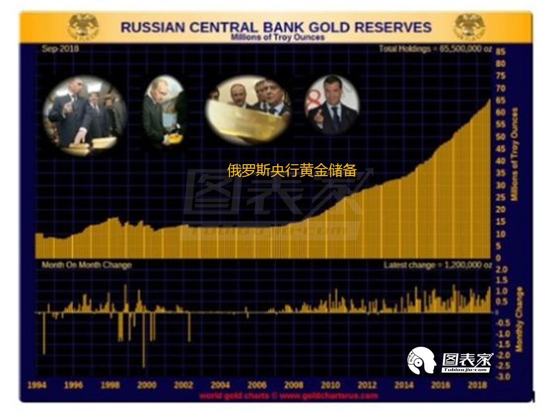 這些圖表顯示東方對黃金的偏好日益上升。 同時,以人民幣計價的黃金價格突破楔形上軌,將促使中國投資者購買黃金。