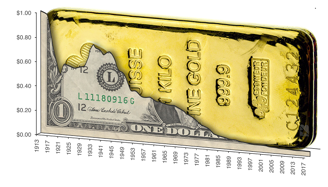 10年模式暗示黃金白銀多頭還能再戰數年