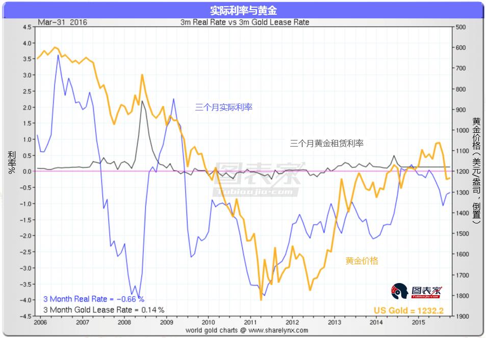 下次金融危机全球或陷入空前负利率 这对黄金意味着什么