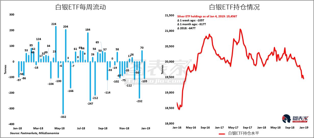 银价上涨仅刚开始,投资白银时机到来