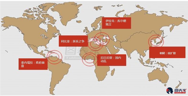 能够影响来岁原油市场的地缘政治工作爆发的地区包罗委内瑞拉、伊朗、伊拉克、利比亚和尼日利亚。