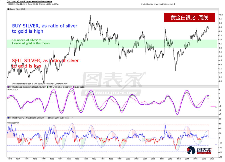 市场避险情绪高昂 白银即将飙升