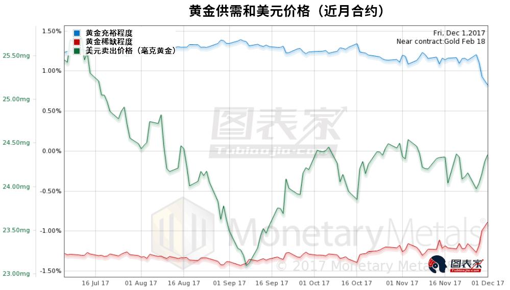 价格和基本面严重背离,市场迎来白银做多良机