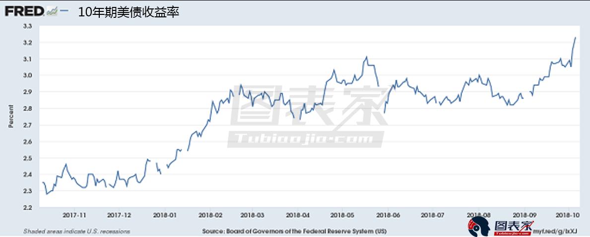 现在预断股市抛售将提振黄金为时过早