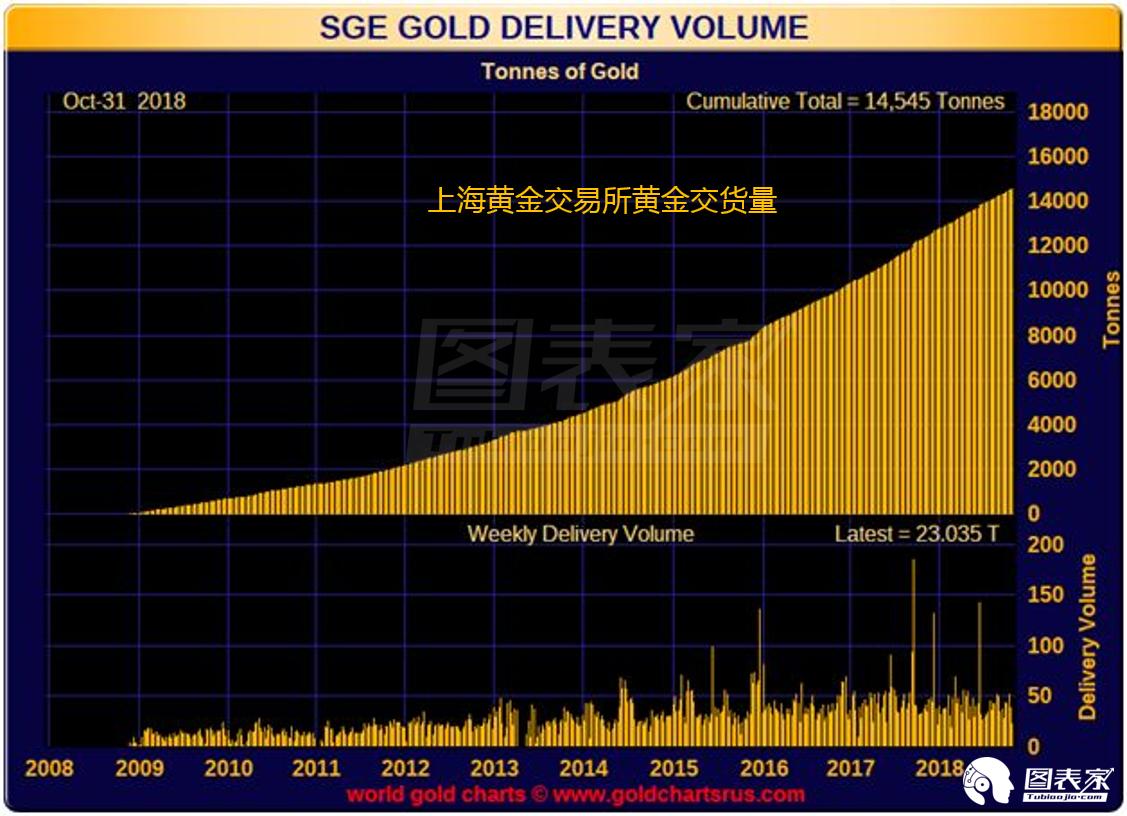 多頭回歸,黃金價格料觸底回升