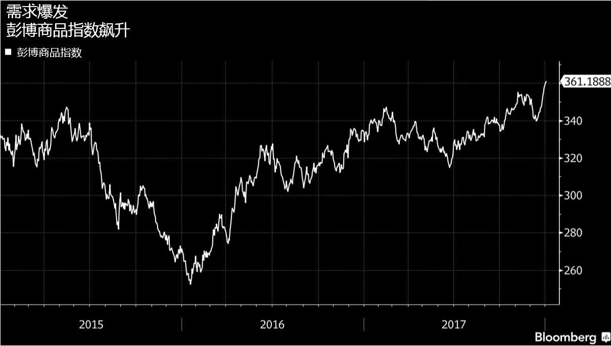 原油之春!经济复苏下原油价格迎来上涨机会