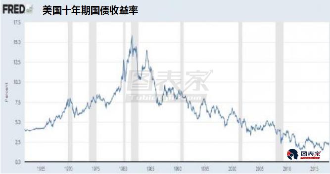 金融市场泡沫严重 专家称黄金将是危机中最佳投资品种