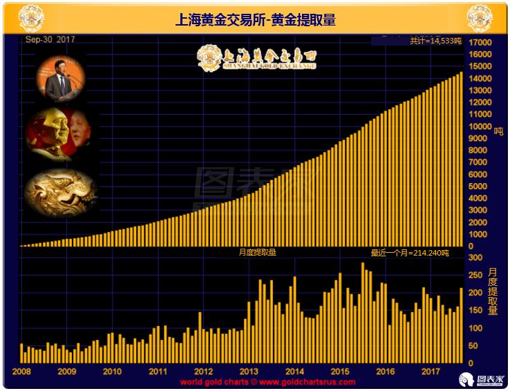 全球主要实物黄金市场需求升温,年底前金价料获得支撑