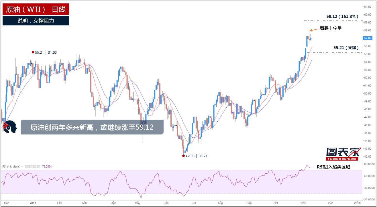 高盛:原油后市将继续大幅波动 预期布油年底跌至58美元