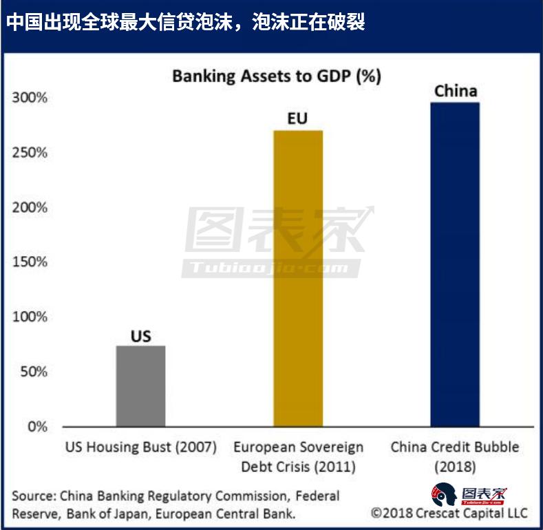 需要关注的是,与全球法定货币基础相比,黄金现在是历史上最便宜的时候。