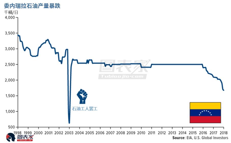 油价涨势远未结束,能源类股焕发生机