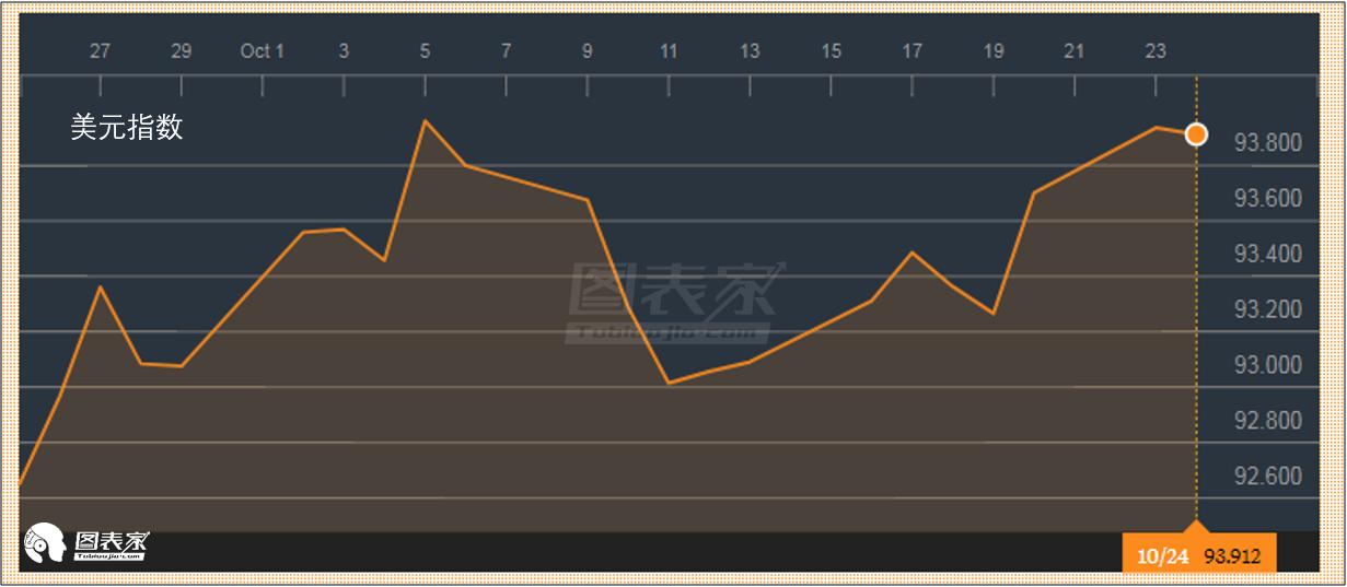 宏观投资者持续购入黄金 黄金长期依旧看涨