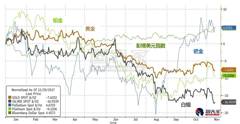 金银比创25年新高 黄金对人民币汇率越来越敏感