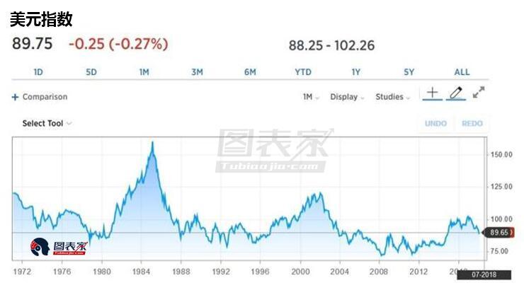 多個跡象表明白銀熊市接近尾聲,未來半年料大漲