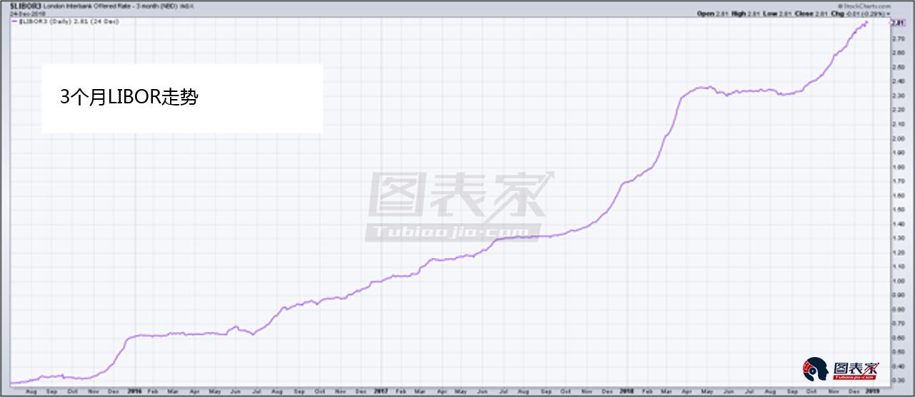 基本面依旧看涨 宏观层长期利多金银
