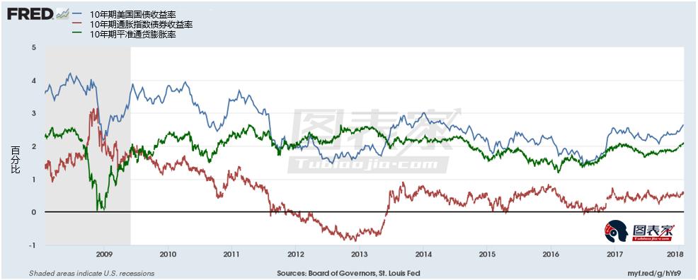 一指标暗示黄金价格或将继续回调