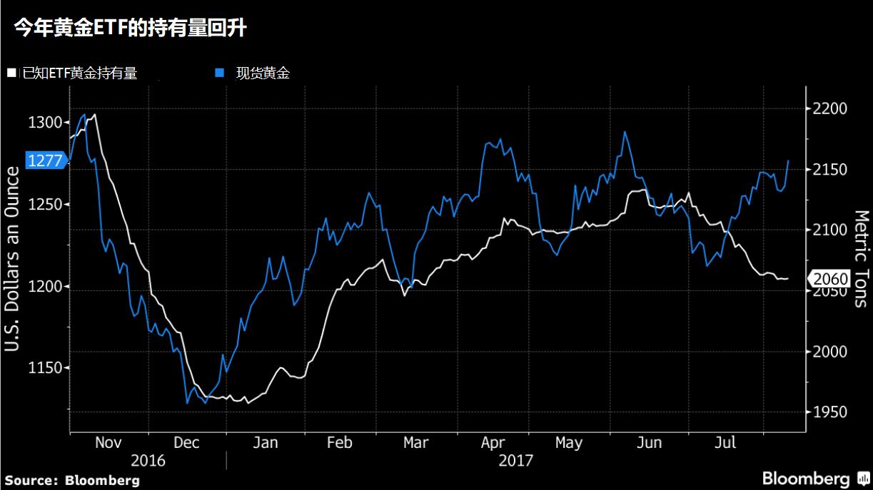 从上文可以看出,中国控制金属产出,金属市场供给短缺,未来看涨黄金和基本金属。