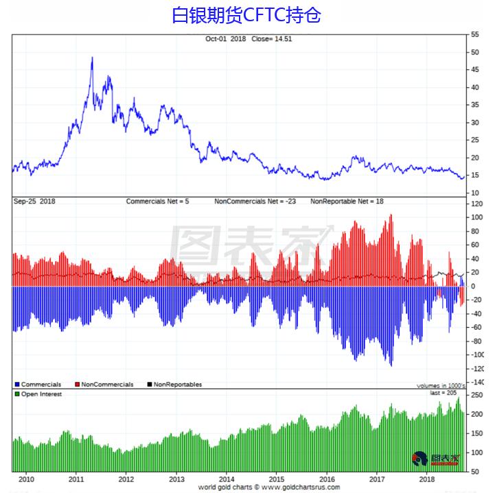 白银2019年前景展望:看涨至17.00-21.50