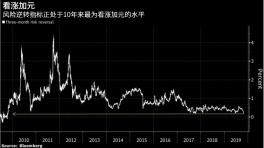 小摩:三家央行公布利率之际,建议做多加元兑日元