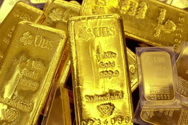 美元反弹不可持续,长期继续看涨黄金-图表家