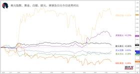【1分钟,把握美盘交易机会】关注美元兑日元、加元兑瑞郎破位机会