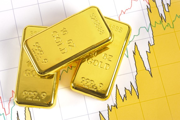 近40年数据显示,金叉对于黄金或为无效信号-图表家
