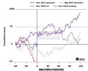 OPEC考虑减产,石油多头的春天来了吗?