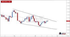 澳央行坚持利率稳定,AUDUSD看涨至0.7129