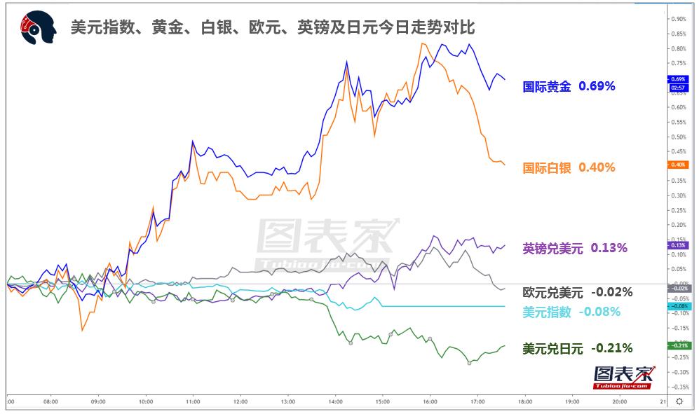 【1分钟,把握美盘交易机会】关注英镑兑日元、澳元兑瑞郎破位机会-图表家