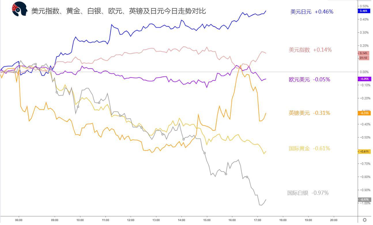 【1分钟,把握美盘交易机会】关注国际原油,澳元兑美元破位机会-图表家