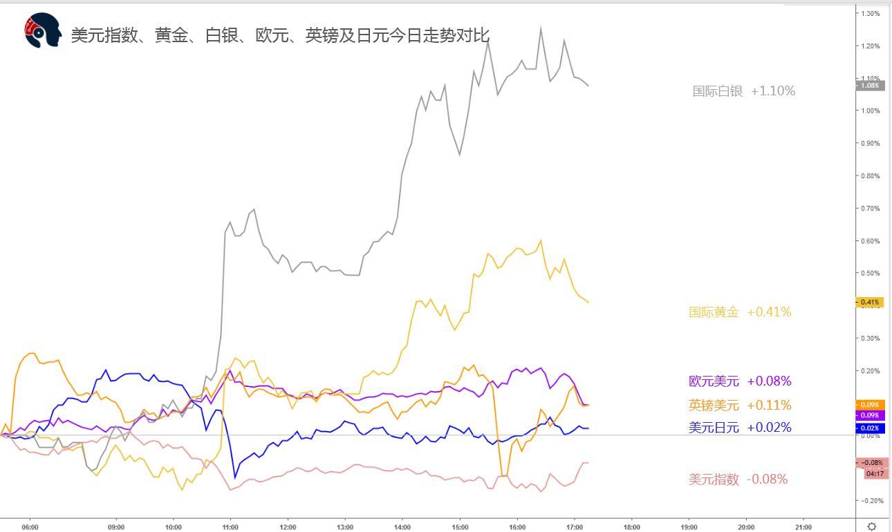 【1分钟,把握美盘交易机会】关注国际原油,纽元兑日元破位机会-图表家