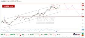 原油供应紧张,可能继续涨至66.67