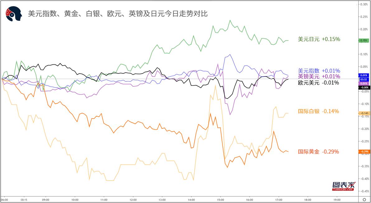 【1分钟,把握美盘交易机会】关注英镑兑瑞郎、纽元兑日元破位机会-图表家
