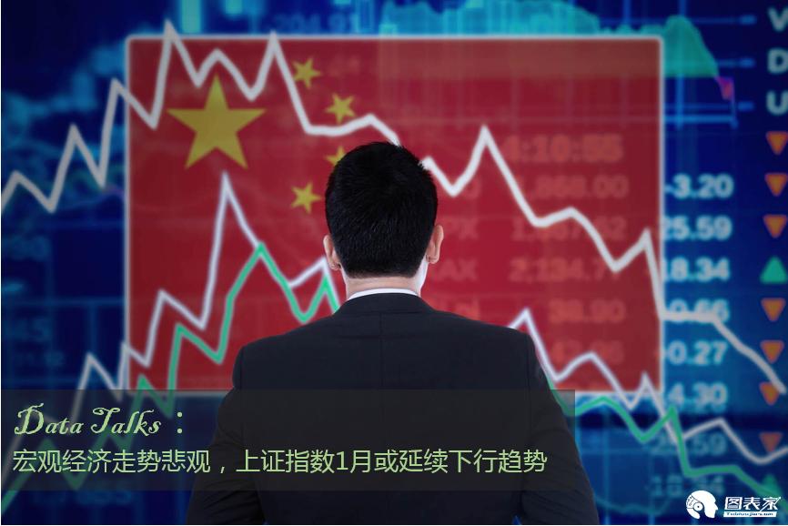 Data Talks:宏观经济走势悲观,上证指数1月或延续下行趋势-图表家