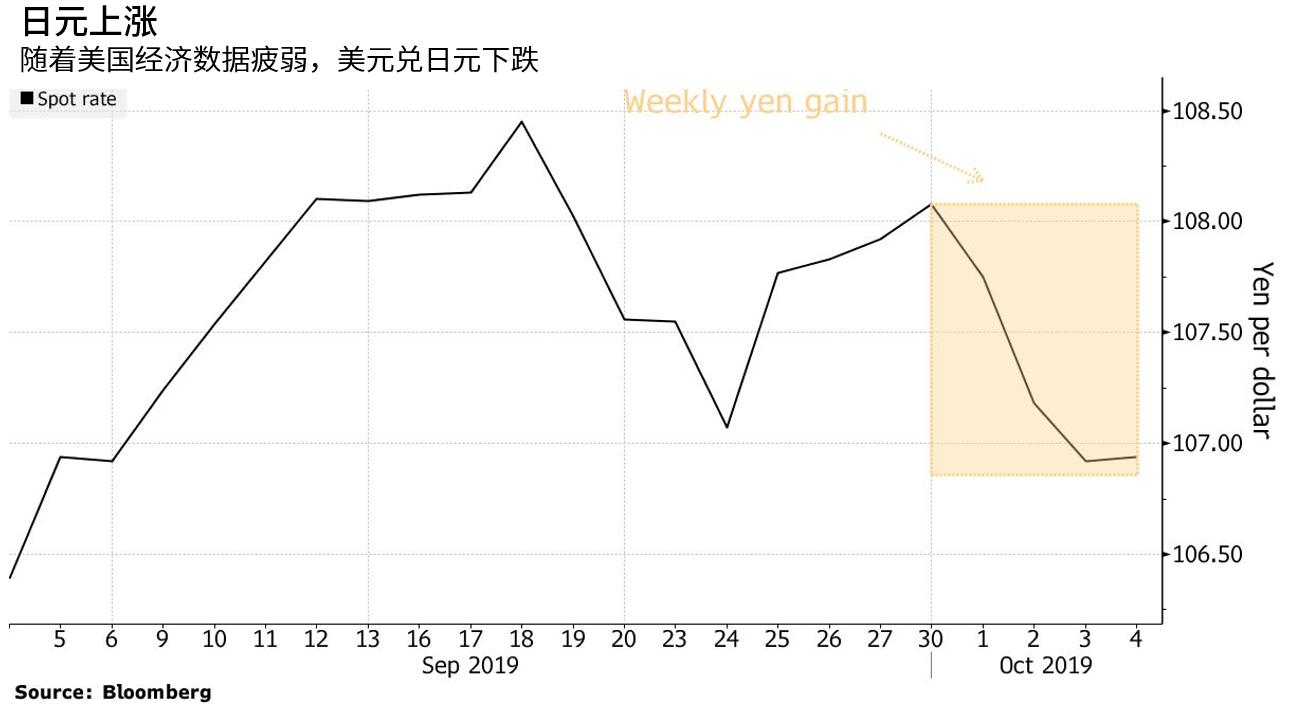 摩根大通:日元是最便宜的衰退对冲工具-图表家