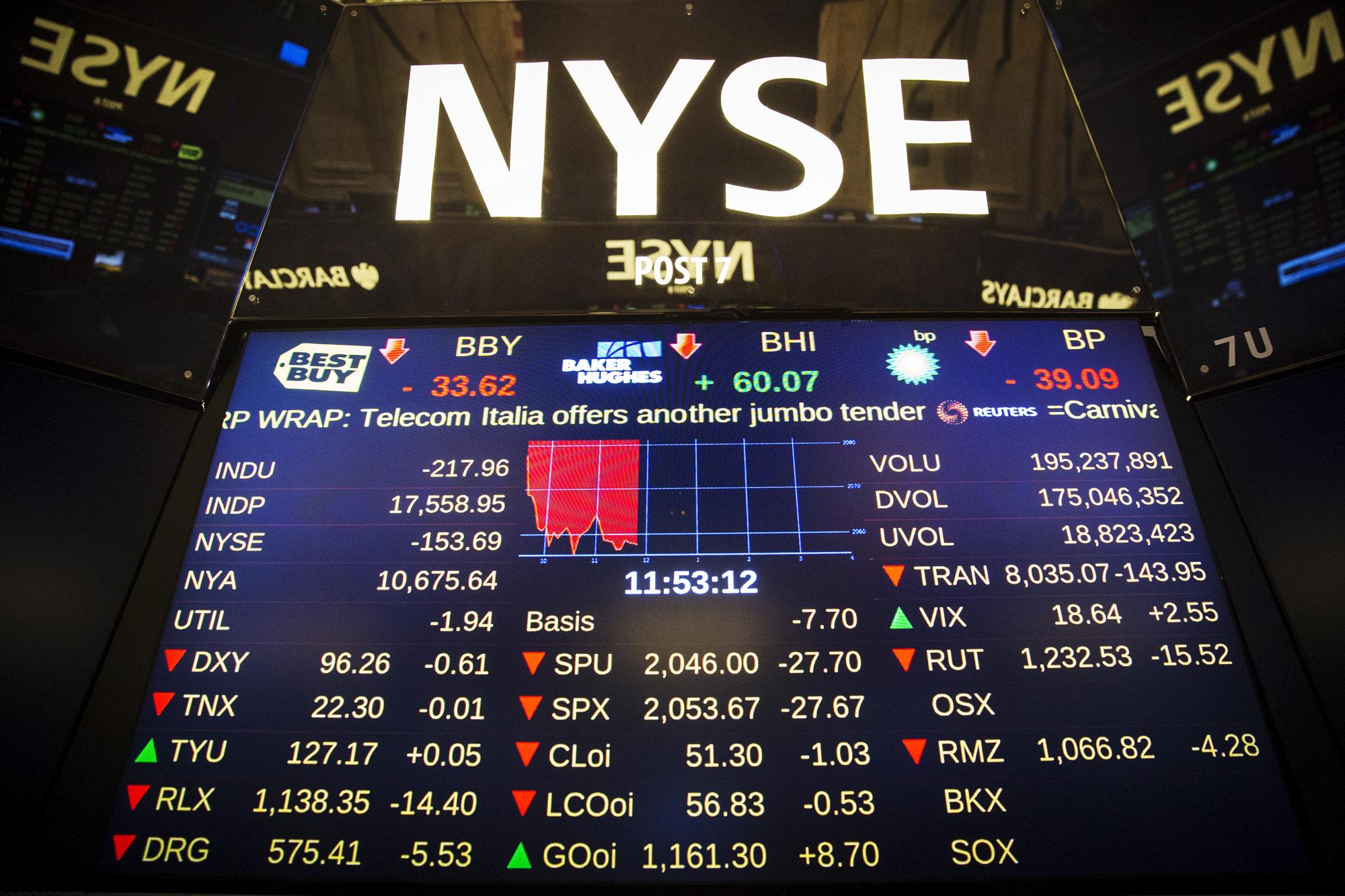 美股指数摇摆不定,关注近期价格走势-图表家