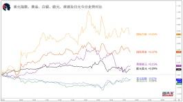 【1分钟,把握美盘交易机会】关注欧元兑日元、黄金破位机会