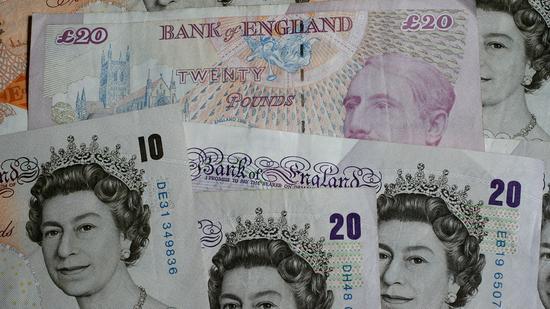 两手准备应对英国GDP季率数据-图表家