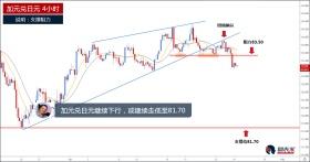 加元兑日元继续下行,或继续走低至81.70