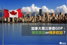 加拿大第三季度GDP:选对品种和方向,收获最大收益!