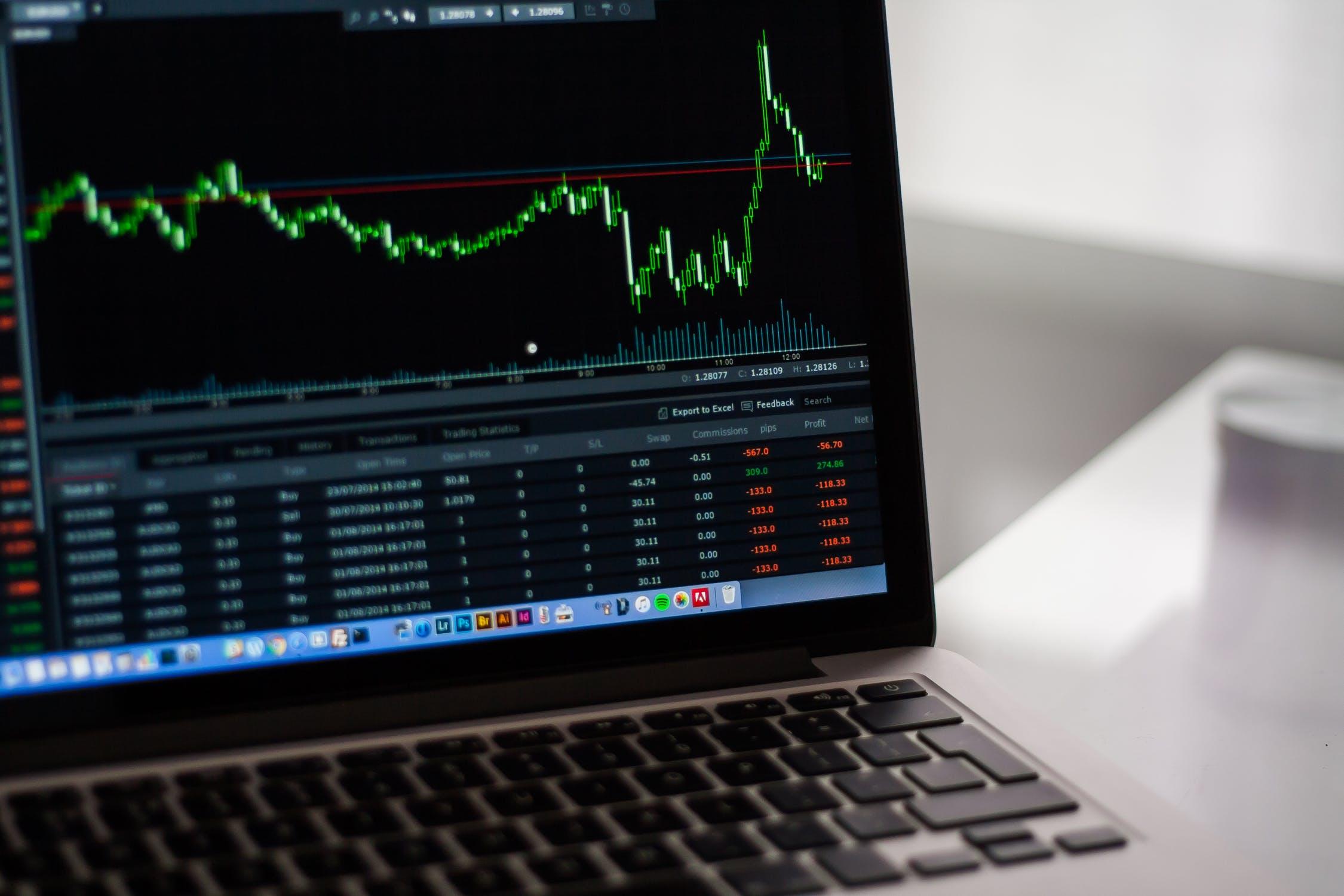 美股回春,标普500指数短期有望冲击2800点-图表家