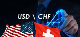 美元兑瑞郎下跌动能强劲,未来或再次测试前低0.9790支撑