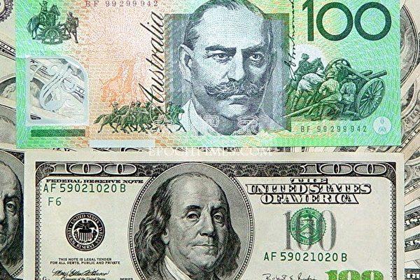 美联储转向鸽派,澳元或涨至0.7500-图表家