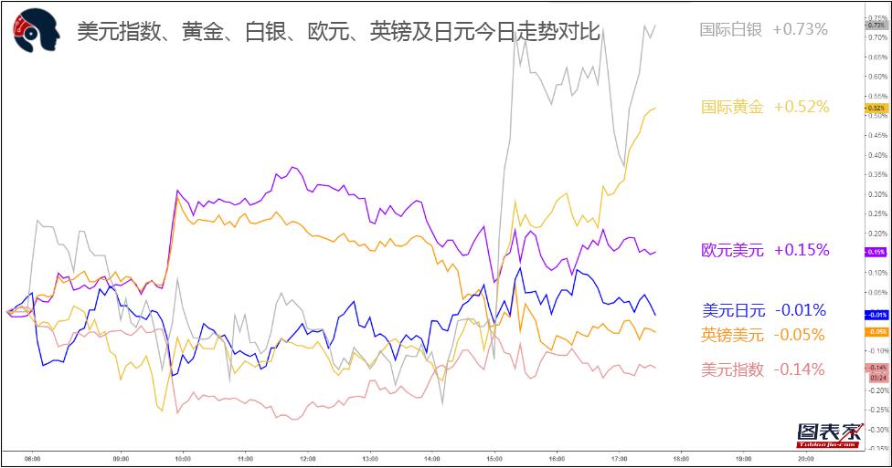 【1分钟,把握美盘交易机会】关注欧元兑澳元,英镑兑日元破位机会-图表家