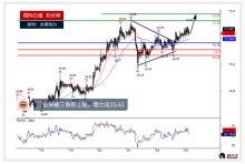 白银、原油及欧元今日分析(2019.06.25)