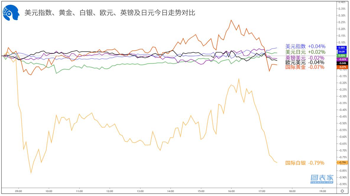 【1分钟,把握美盘交易机会】关注英镑兑瑞郎、欧元兑日元破位机会-图表家