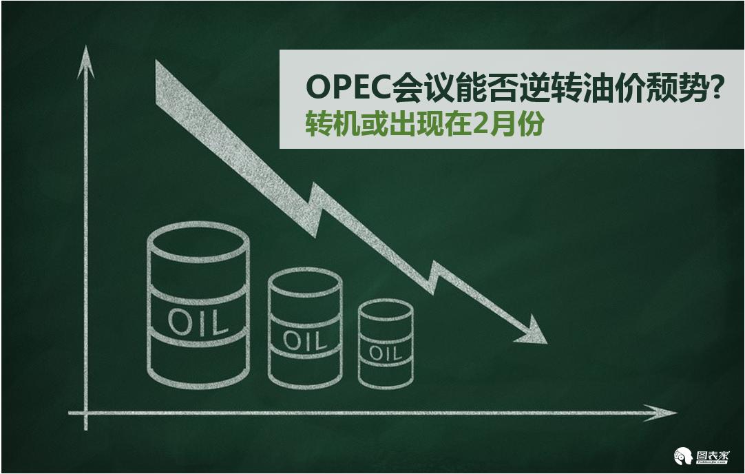 Data Talks:原油暴跌后,OPEC会议能否力挽狂澜?-图表家