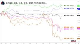 【1分钟,把握美盘交易机会】关注澳元兑瑞郎、纽元兑日元破位机会