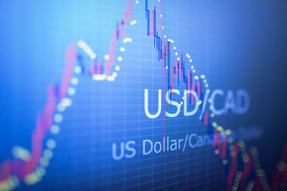 美元兑加元下跌动能强劲,关注下方1.3149/90支撑-图表家
