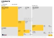 OPEC延长减产板上钉钉?但市场还得看俄罗斯脸色